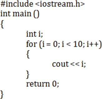 Image of The Code of Program