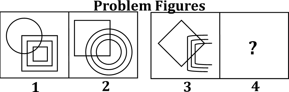 Two pairs of Problem Figures marked 1, 2, 3 and 4