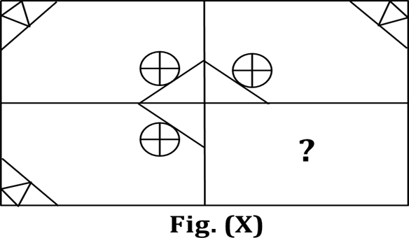 the missing part that complete the given Fig. (X).