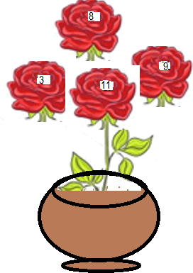 Find greatest number in flowerpot from 11, 8, 9 and 3