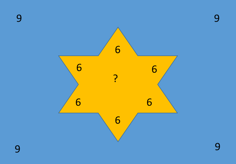 Finding a missing number in given star with 8 at corners