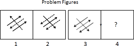 Four figures of different arrows dashed, singled and doubled