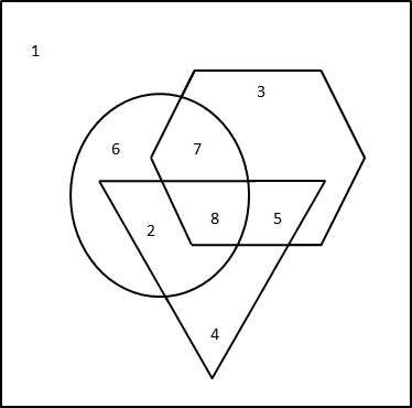 Image of square, circle, Hexagonal and triangle