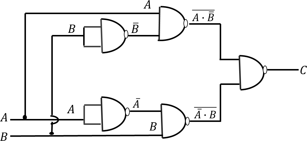 Image shows The circuit shown below uses only NAND gates
