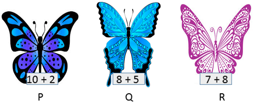 Which butterfly shows number greater than 13?