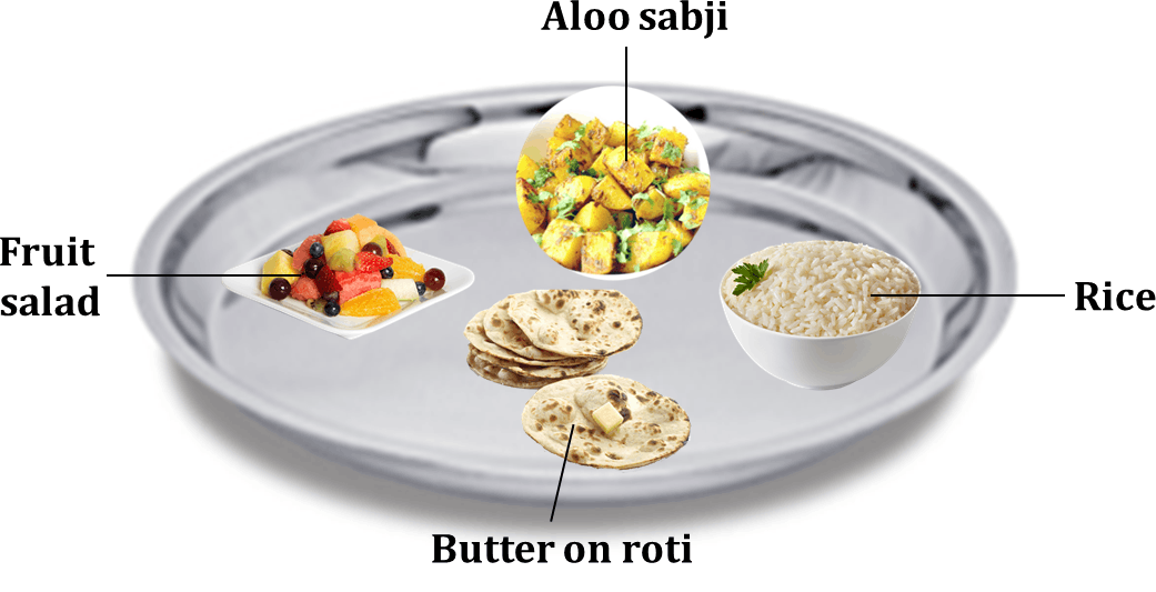 Figure shows thali for dinner