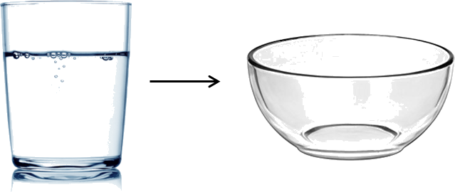 Image shows water in a bowl and open hot bowl