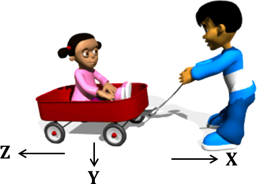 Figure shows Amit pulling his sister who is sitting in asledge