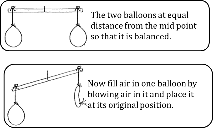 Experiment shows the two balloons