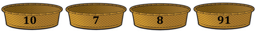 Figure shows four values in baskets