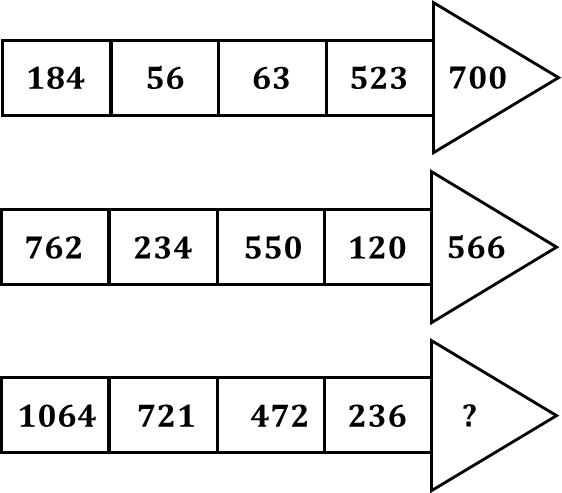 Pattern shows the numbers