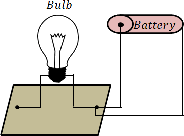 Bulb connect with battery