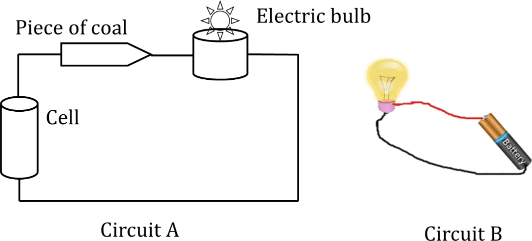 Image of Circuit A and Circuit B