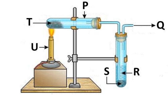 Image showing distillation of coal.