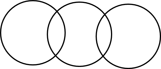 "Venn diagram shows the classes ""Parrots, Birds, Cats"" –Choice A"