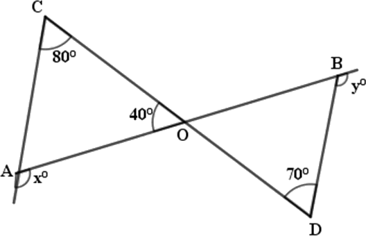 Figure shows angles of ABCD