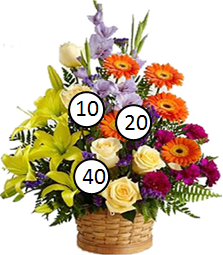 This image shows the flower bouquet with its amount – Choice B