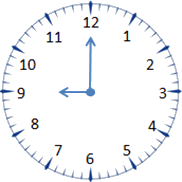 This clock shows more than time – Choice A