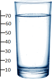 This image show the capacity of water glass – Choice A