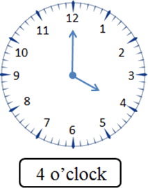 This image of clock show the time – Choice D
