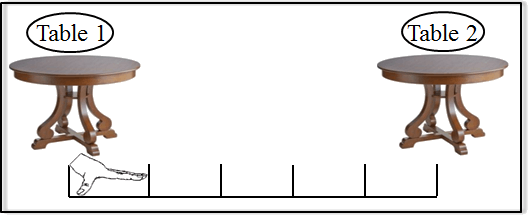 This diagram shows the two tables