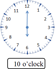 This image of clock get the time – Choice C