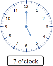 This image of clock get the time – Choice D