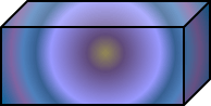This image of shape shown filled gradients – Choice B