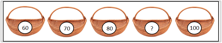 This figure shows the numbers in basket