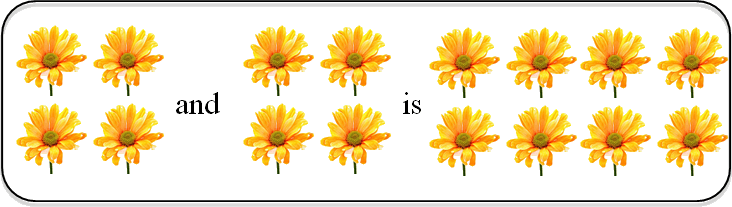 This figure shows the yellow flowers