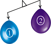 This figure shows the balance of balloons – Choice D