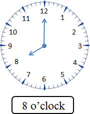 This image of clock show the time – Choice A