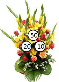 This image shows the flower bouquet with its amount – Choice A