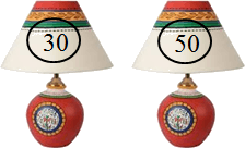 This figure shows two pair of lamps with price – Choice D