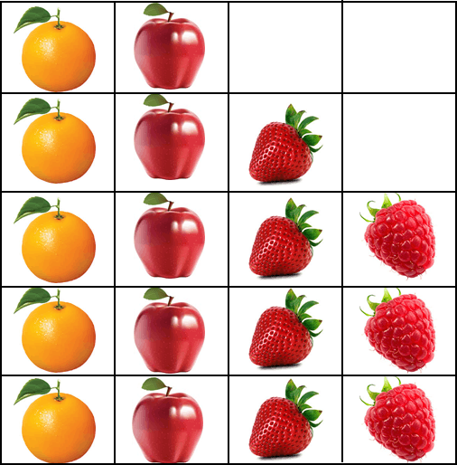 This pictograph shows many fruits