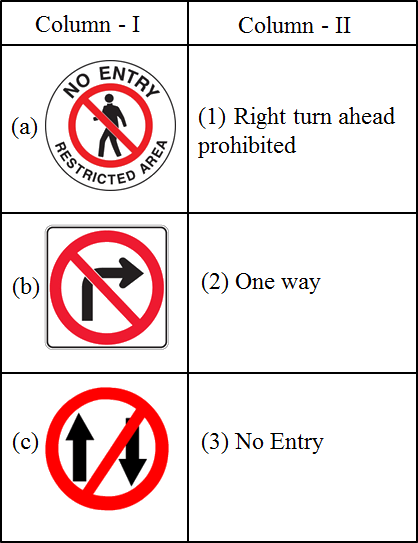This table shows the traffic signal signs