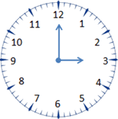 This clock shows more than time – Choice C