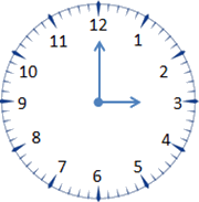 This clock of image represents less time – Choice D