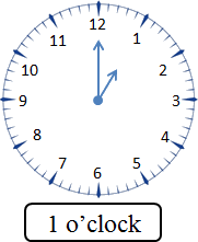 This image of clock show the time – Choice C