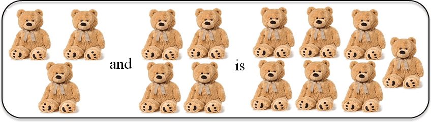 This figure shows the teddy bears