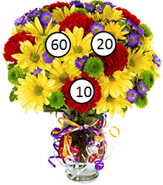 This image shows the flower bouquet with its amount – Choice C