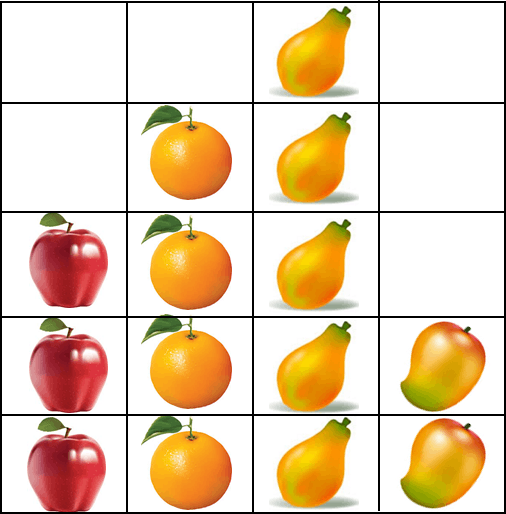 Look at this pictograph of fruits
