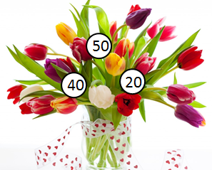 This image shows the flower bouquet with its amount – Choice D