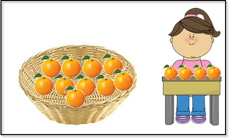 This diagram shows orange in a basket