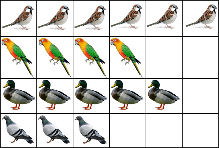This pictograph shown birds