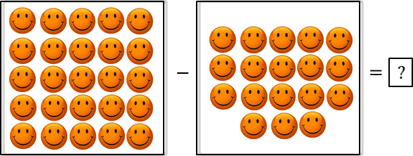 In this box have many smilies – Choice A