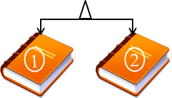 This figure shows the balance of books – Choice A