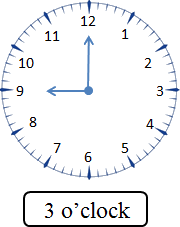 This image of clock show the time – Choice B