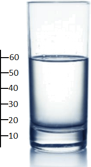 This image show the capacity of water glass – Choice B