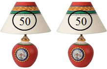 This figure shows two pair of lamps with price – Choice B